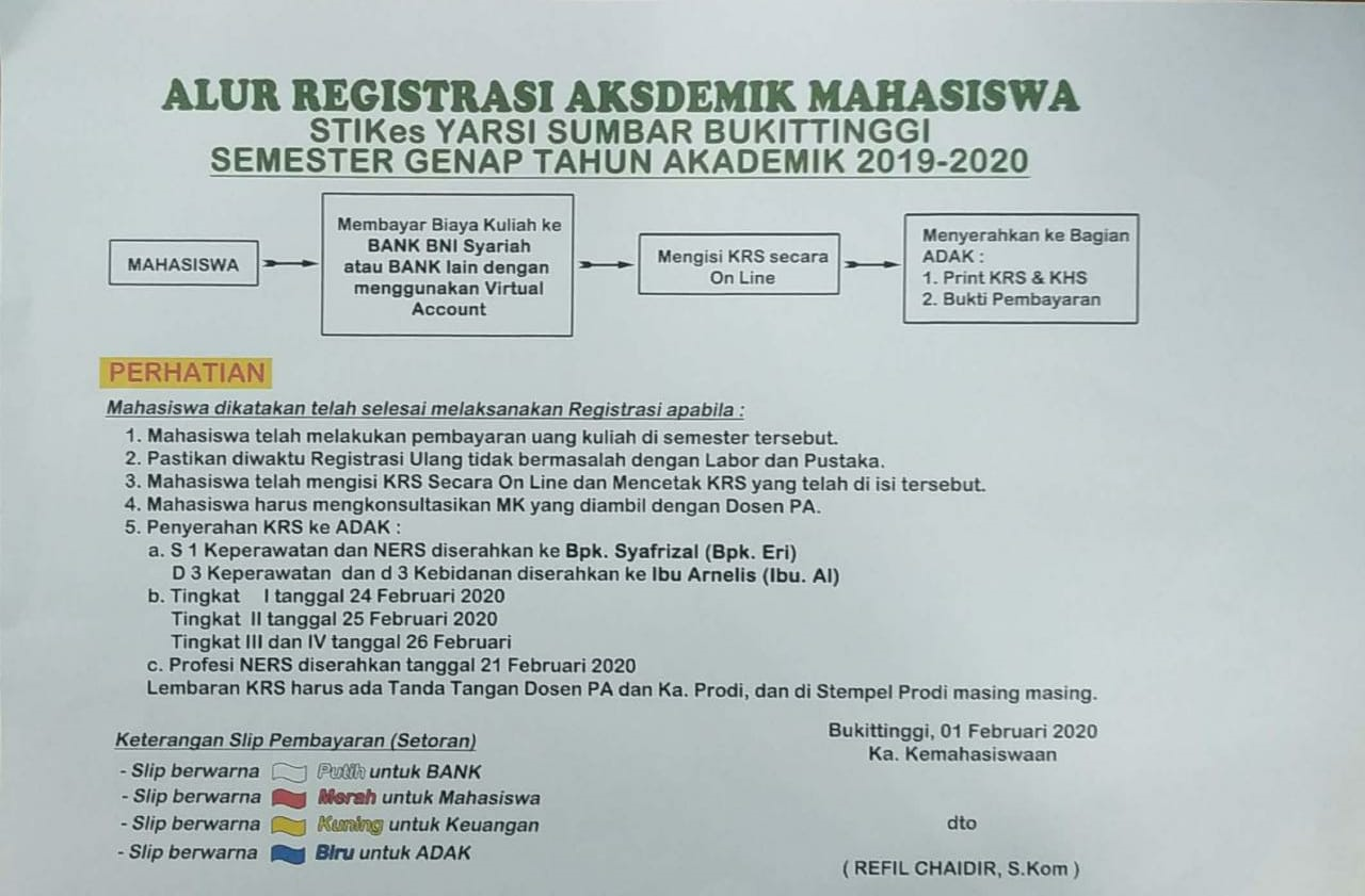 Daftar Virtual Account Semester Genap TA 2019-2020